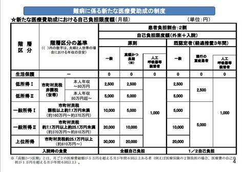 201404難病医療費助成.jpg